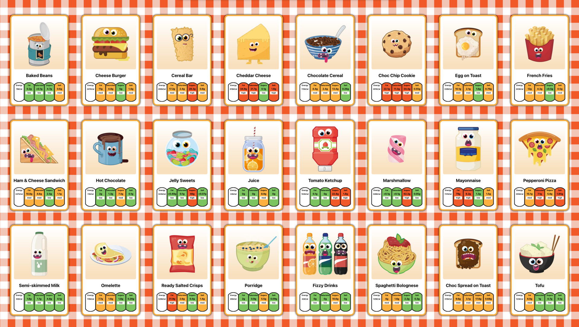 A grid of playing cards featuring cartoon food items and the traffic light style nutritional information